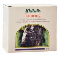 Weibulls limring