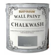 Rust-Oleum vægmaling